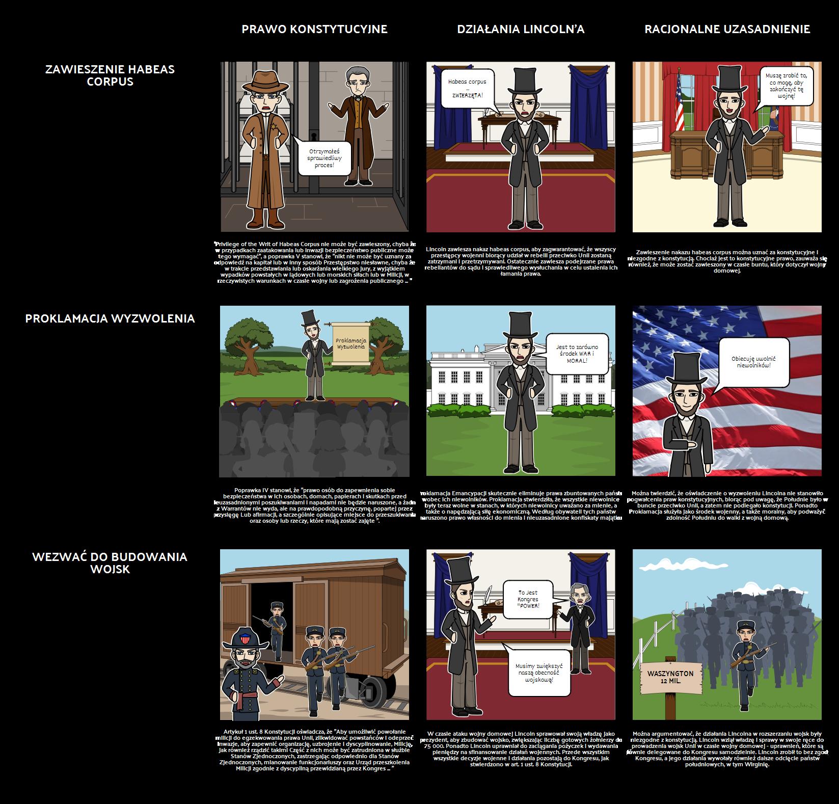 Lincoln Rozszerzenia Kompetencji i Jego Konstytucji
