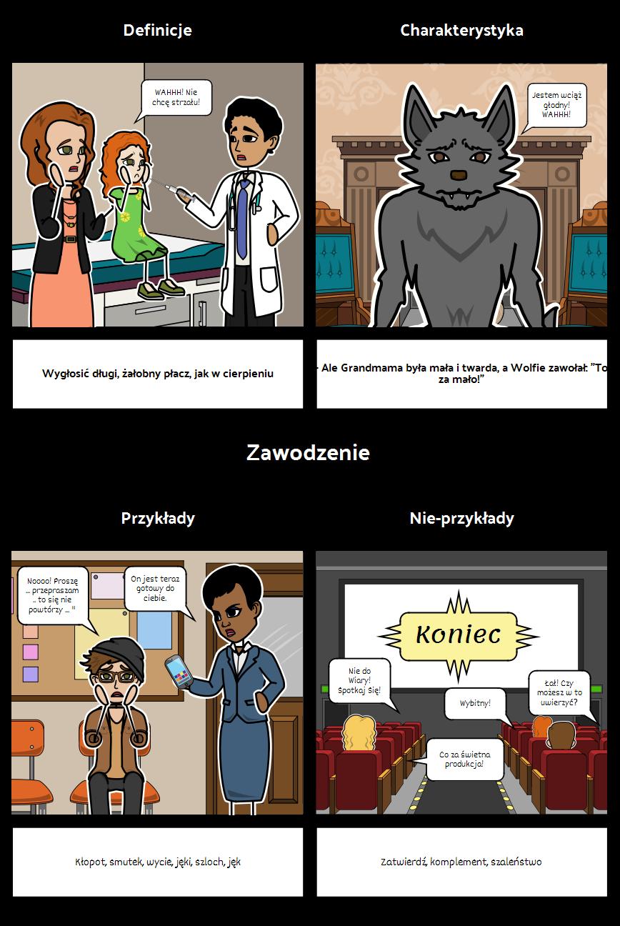 Mały Czerwony Kapturek i Słownictwo Wolf