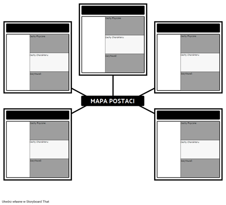 Mapa Postaci 3 Fields Spider