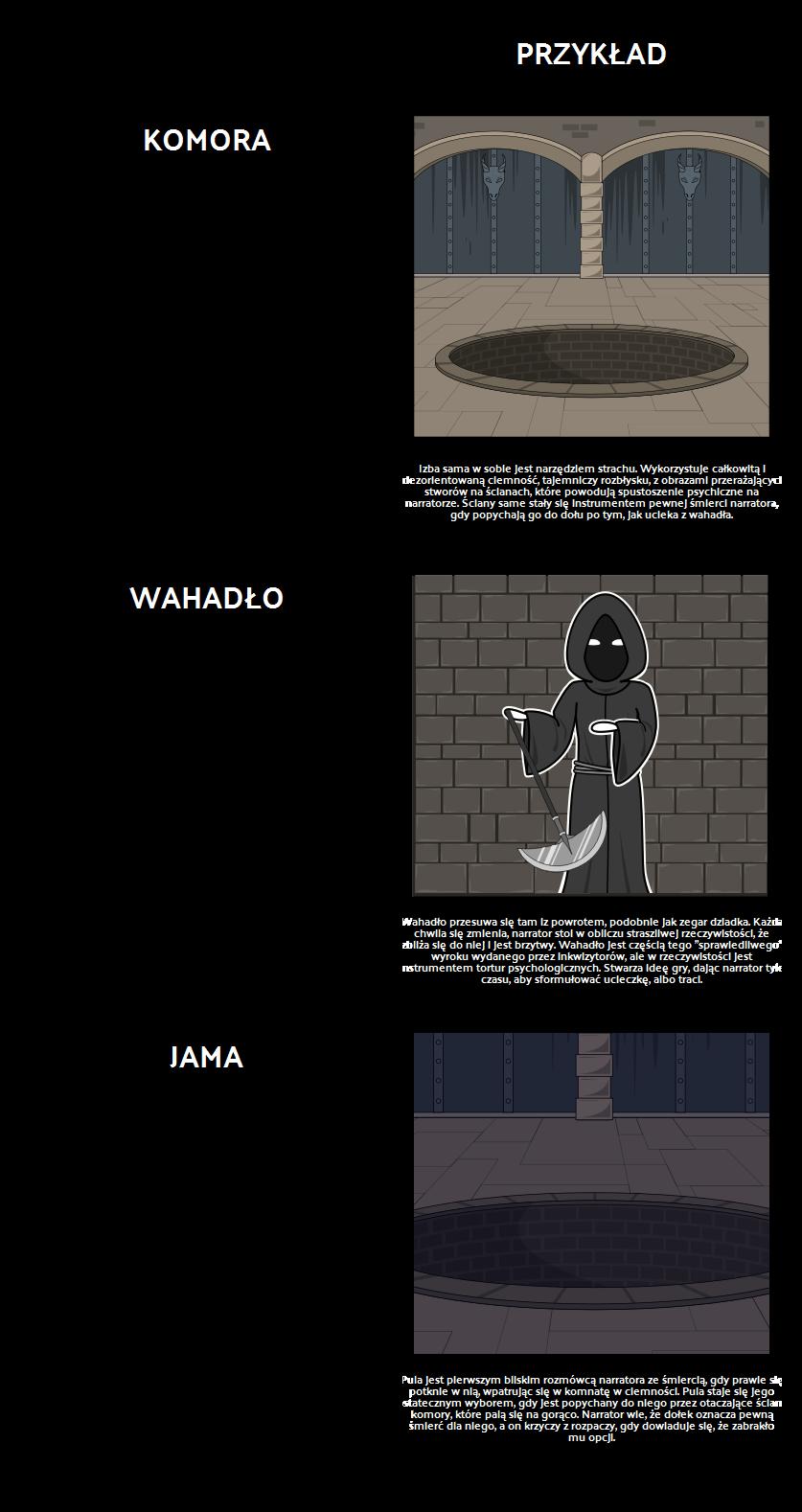 Motywy, Symbole i Motywy w Pitku i Wahadle