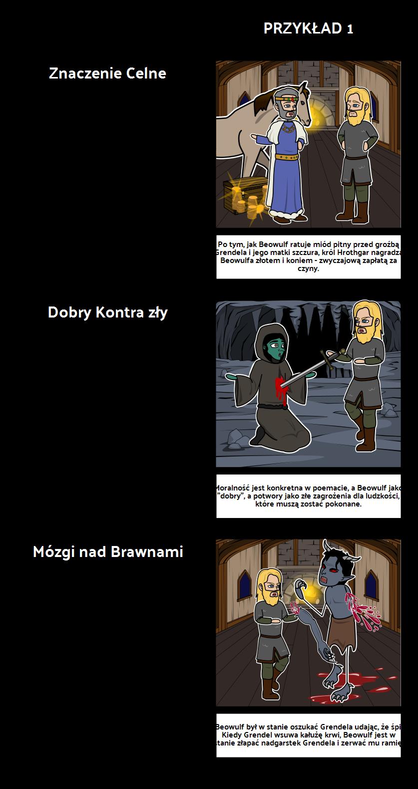 Motywy Beowulf
