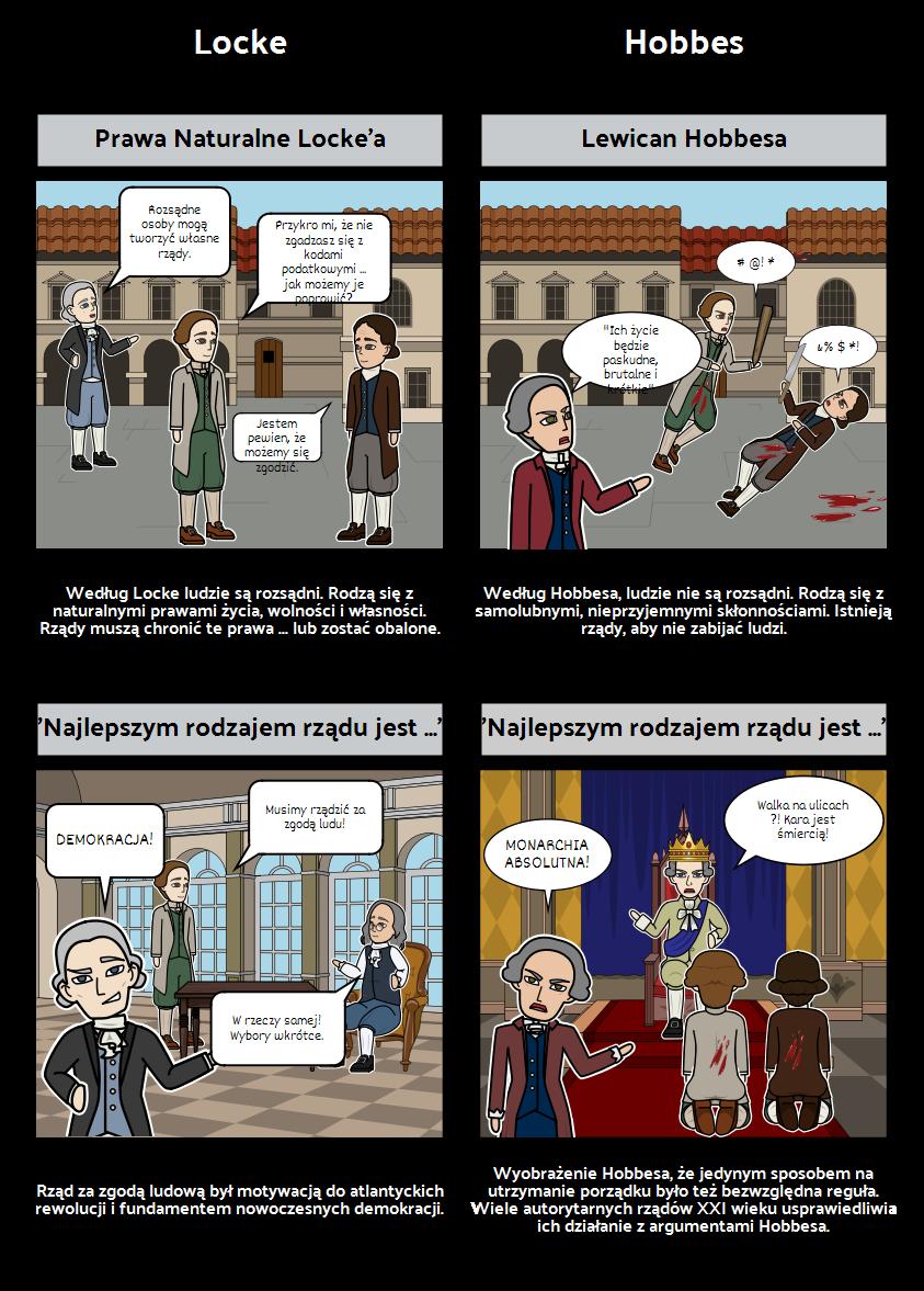 Oświecenie Rewolucja Naukowa - Locke vs. Hobbes