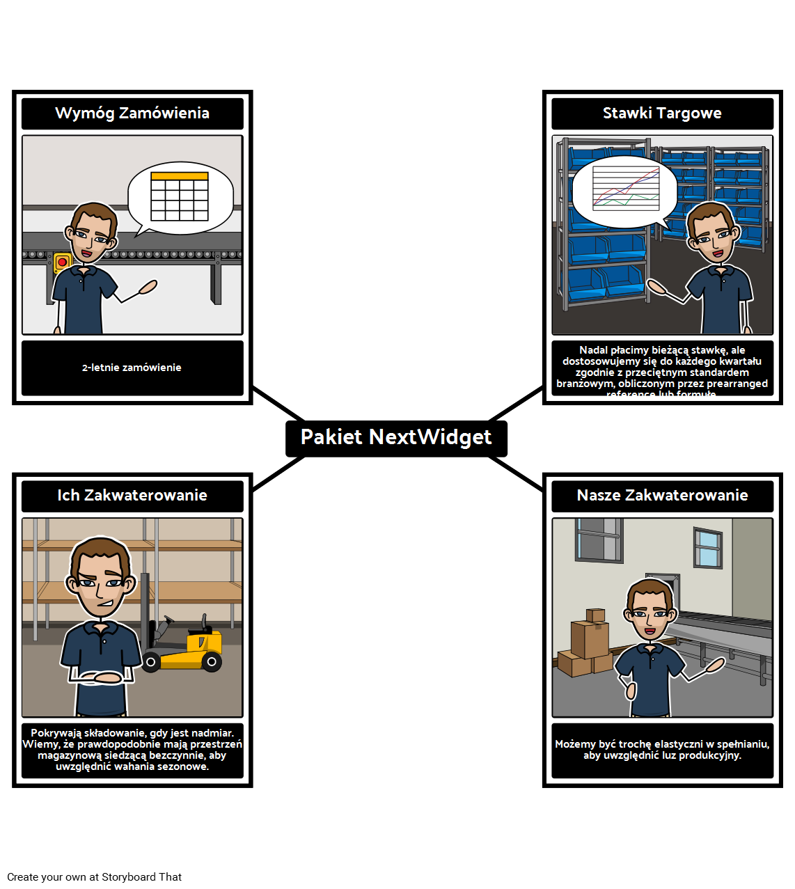 Pakiet Negocjacji NextWidget