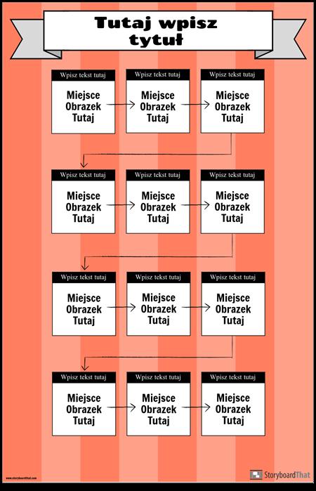 Plakat Schematu Blokowego