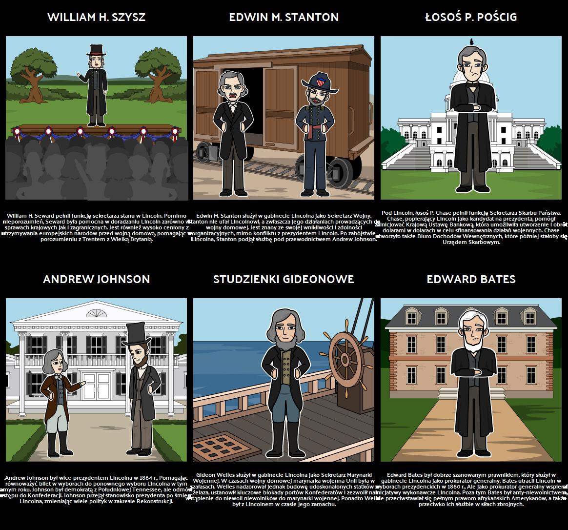 Prezydencja Abrahama Lincolna - Główne Figury Gabinetu Lincolna