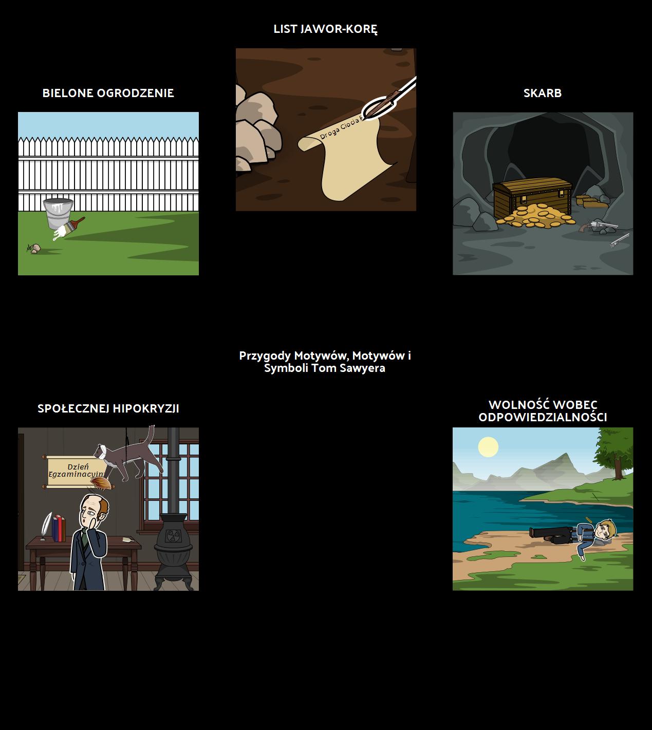 Przygody Motywów, Motywów i Symboli Tom Sawyera
