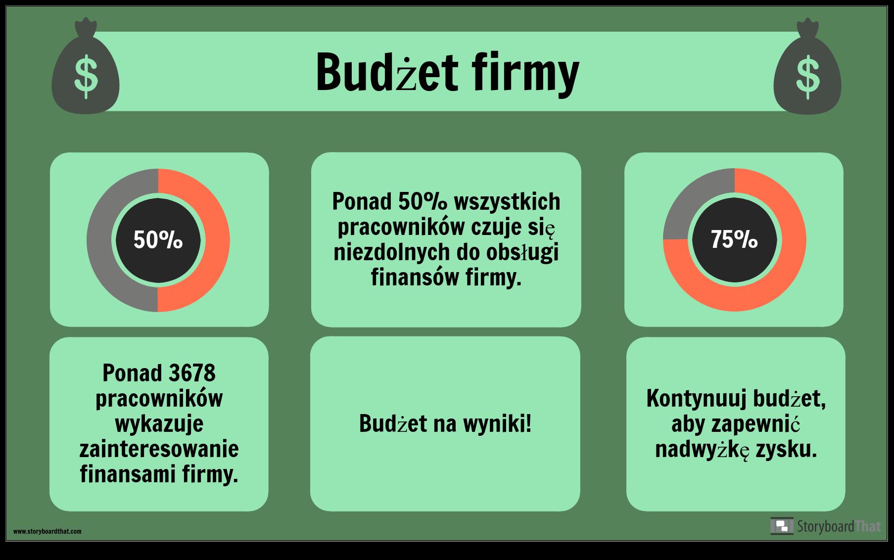 Przykład Budżetu