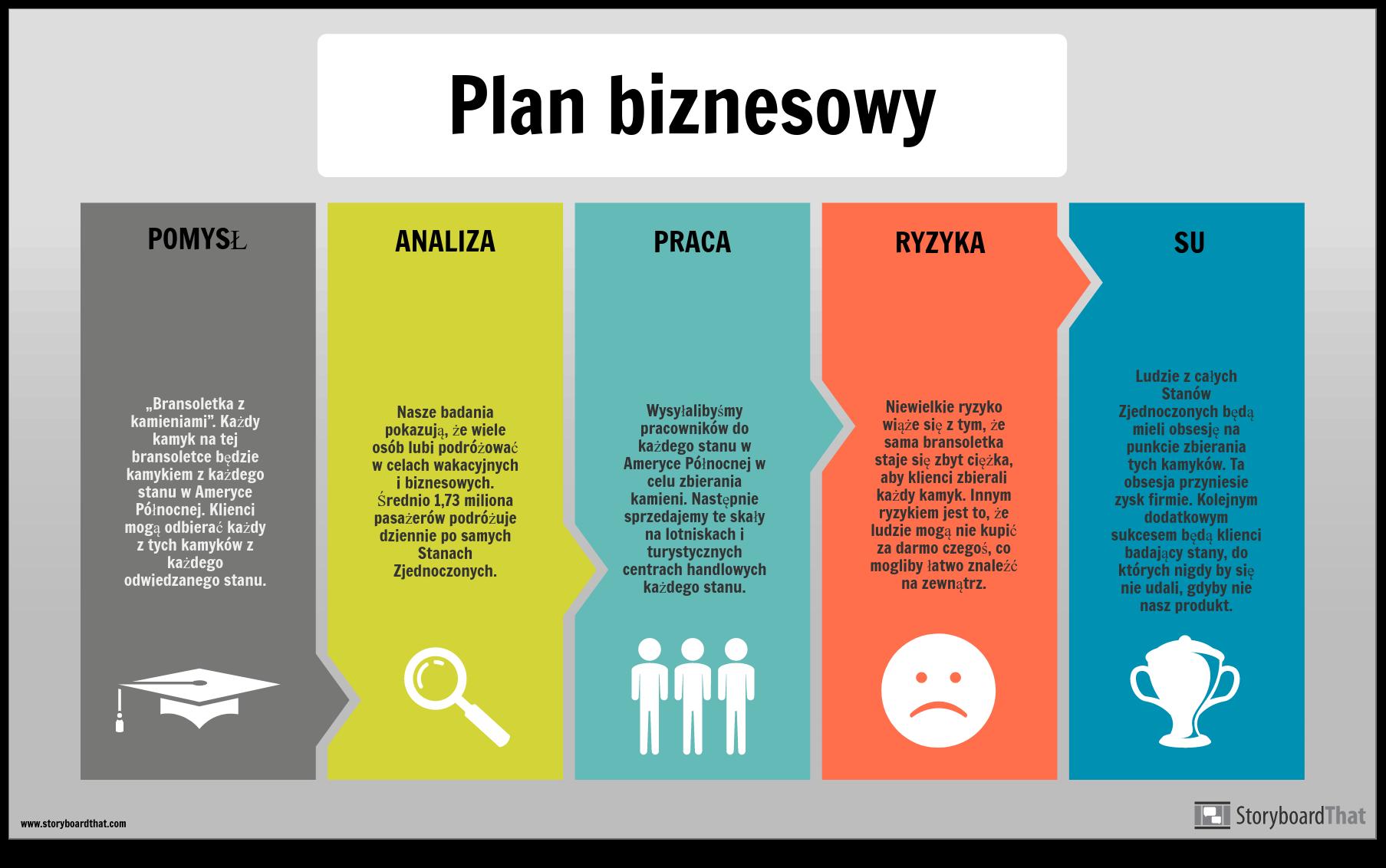 Przykład Informacji o Planie Biznesowym