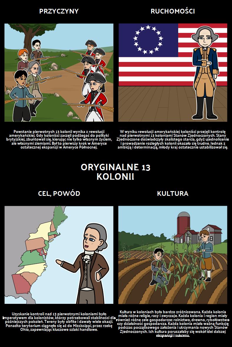 Rozszerzenie Terytorialne Stanów Zjednoczonych - Oryginalne Kolonie 13