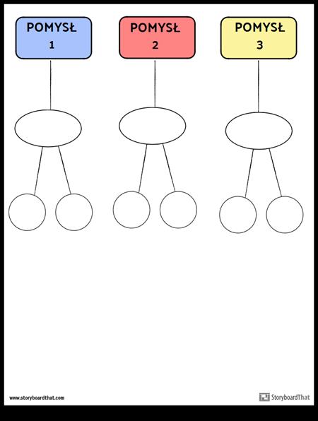 szablon diagramu powinowactwa