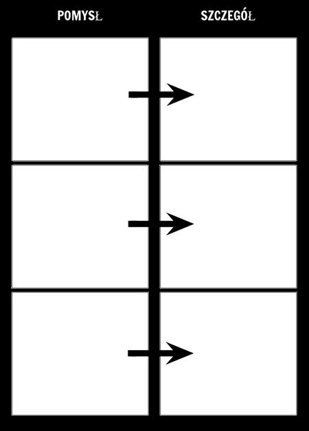 Szablon Wykresu Pomysł / Szczegół