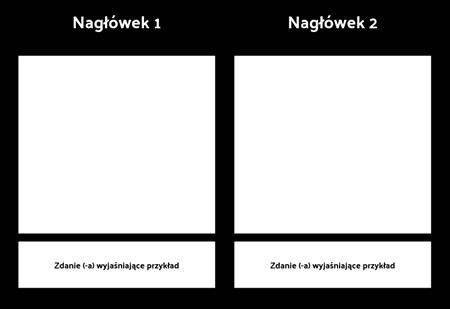T-Chart z opisem 1 wiersza