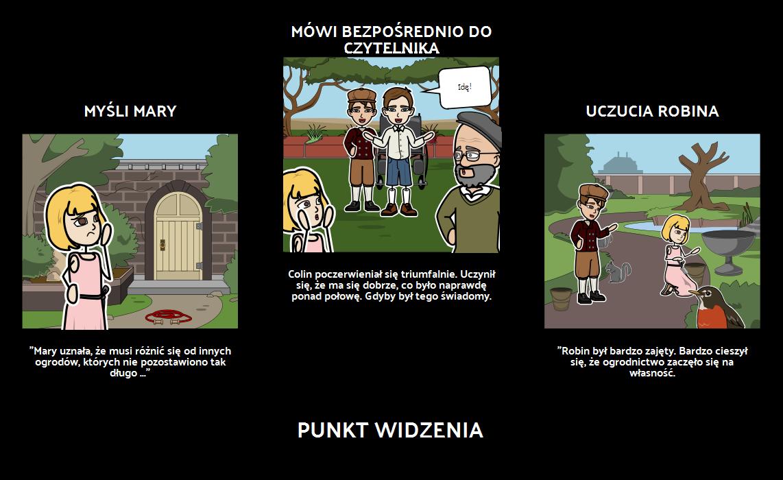 Tajemniczy Punkt Widzenia Ogrodu Storyboard Przez Pl Examples