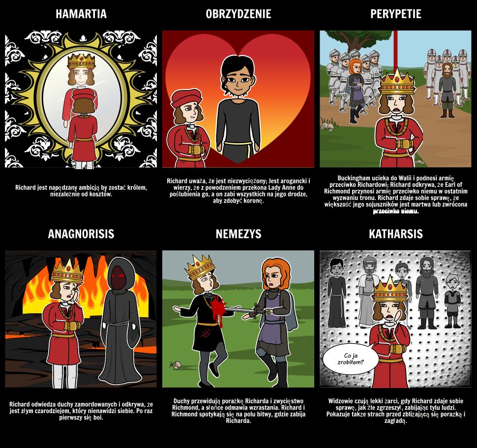 Tragedia Richarda III Jako Tragiczny Bohater