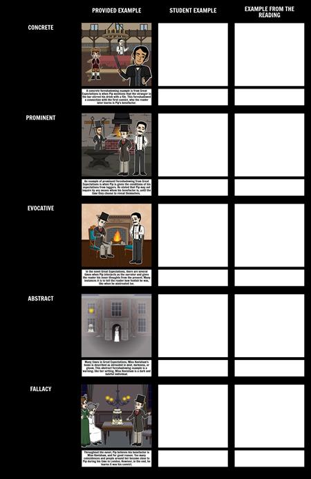 Typy szablonu zapowiedzi z przykładami
