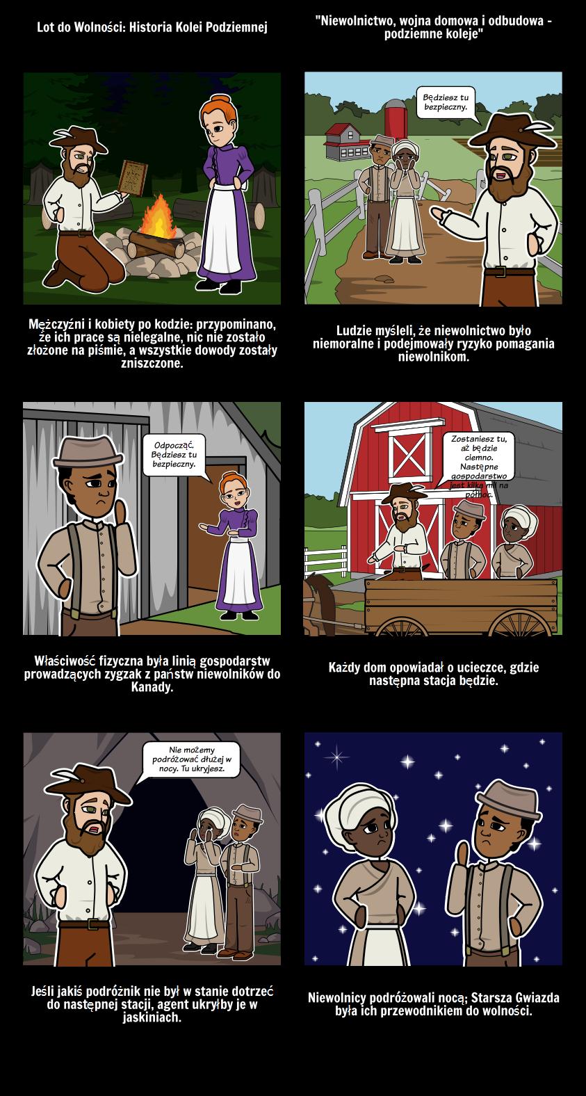 Underground Railroad - Integracja Tekstów