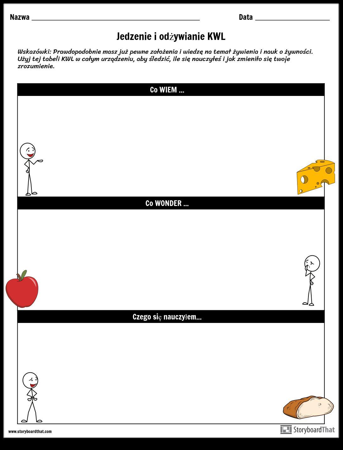 Wykres KWL Żywności i Żywienia