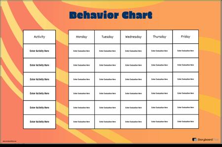Grid Behavior Chart