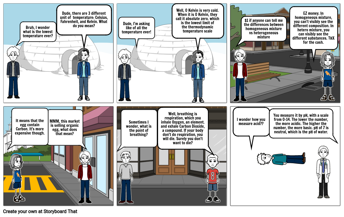 Chemistry Virtual Comic Strip Part 1