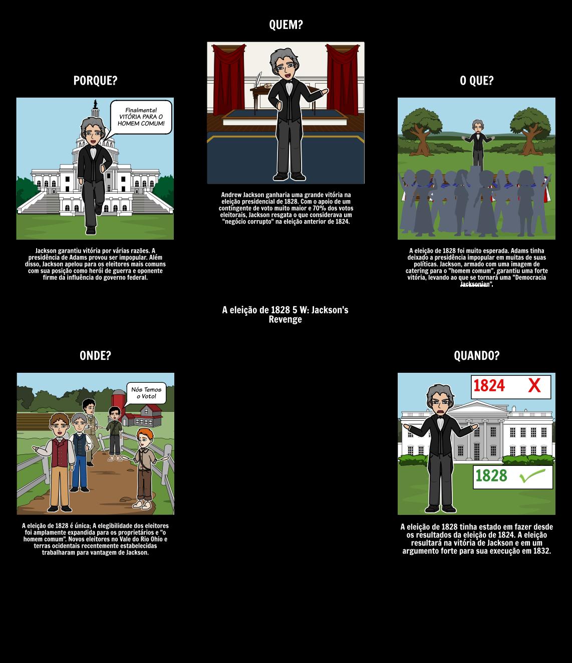 A eleição de 1828: Vitória de Jackson