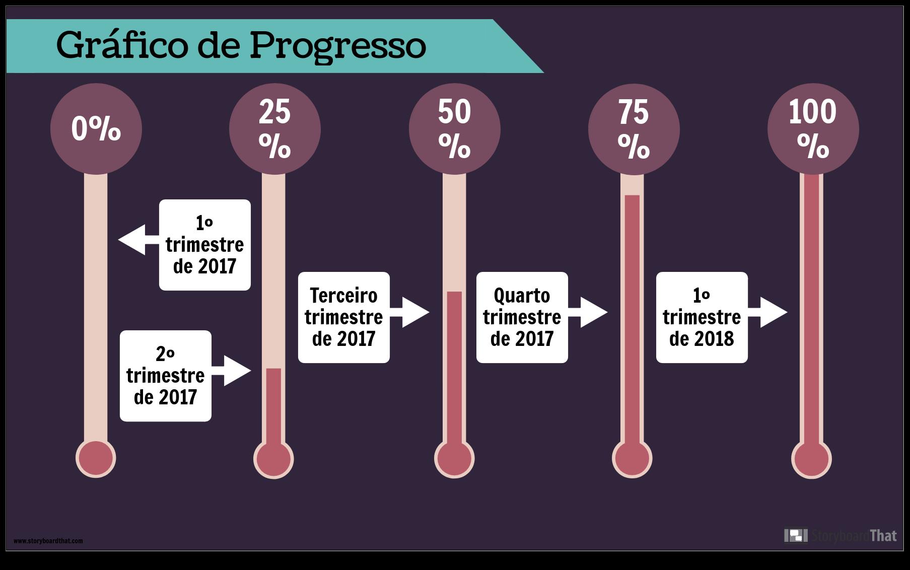 Barra de progresso info-1