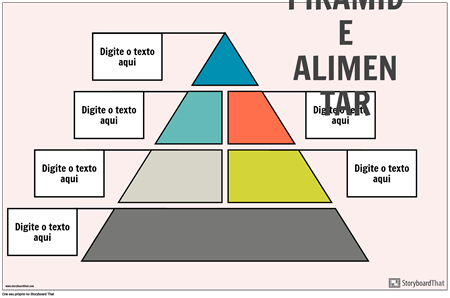 Cartaz da Pirâmide Alimentar