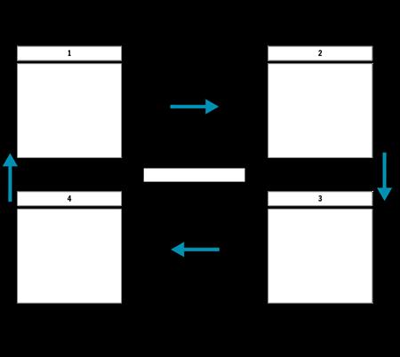 Ciclo de 4 células com setas