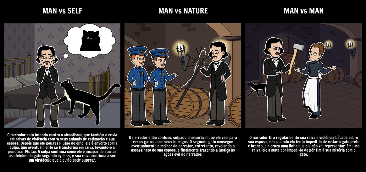 Conflito Literário no Gato Preto Storyboard por pt-examples