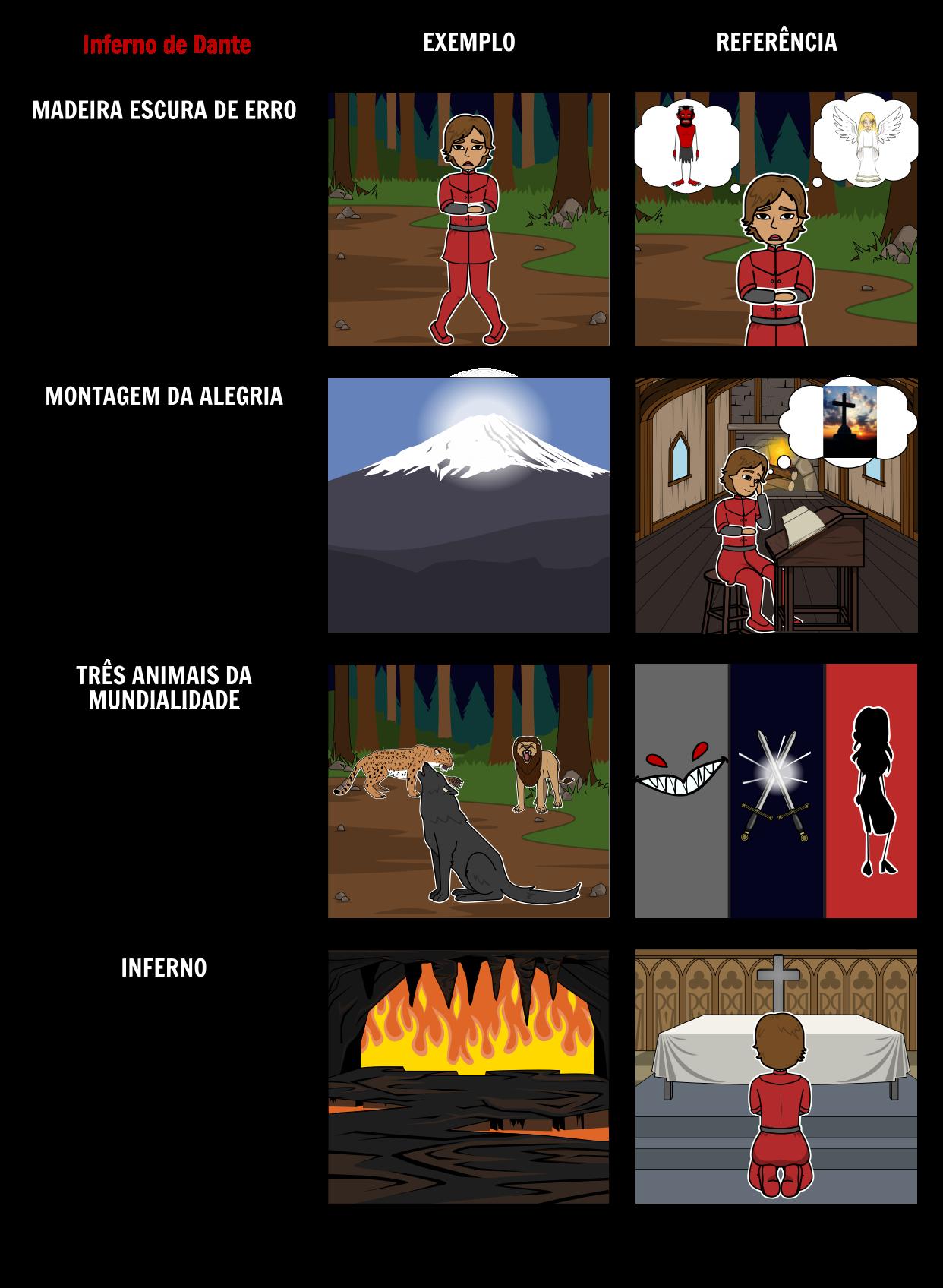 Livro do Inferno de Dante   A Divina Comédia   Dante Inferno