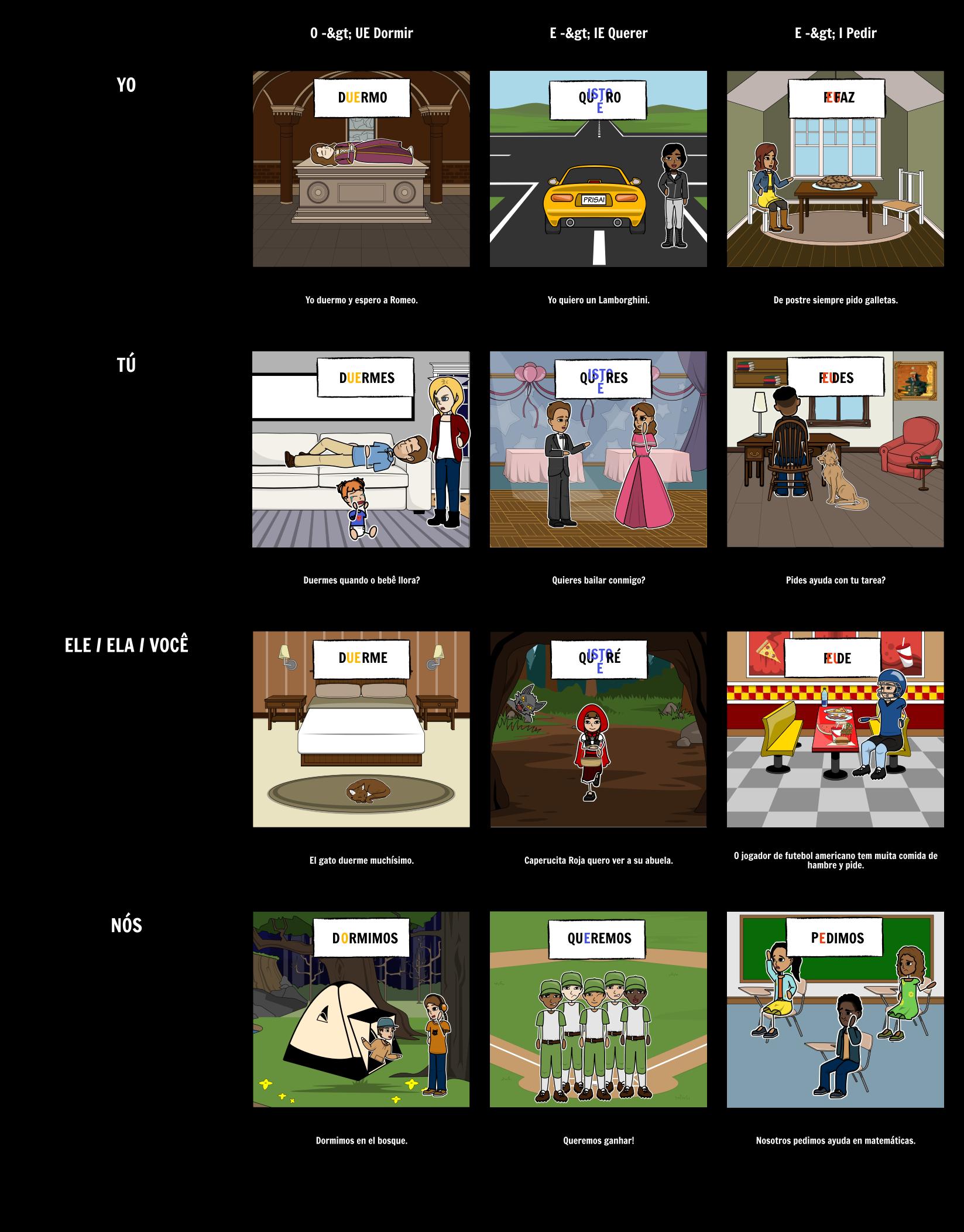 Espanhol Boot Verbs: Tipos e Conjugação