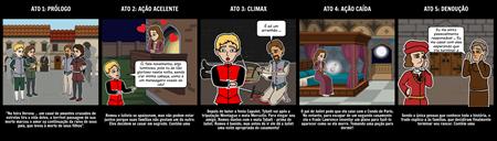 Estrutura de Cinco Atos - Romeu e Julieta