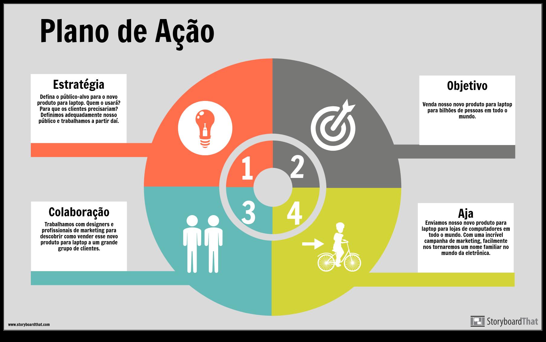 Exemplo de Informações do Plano de Ação