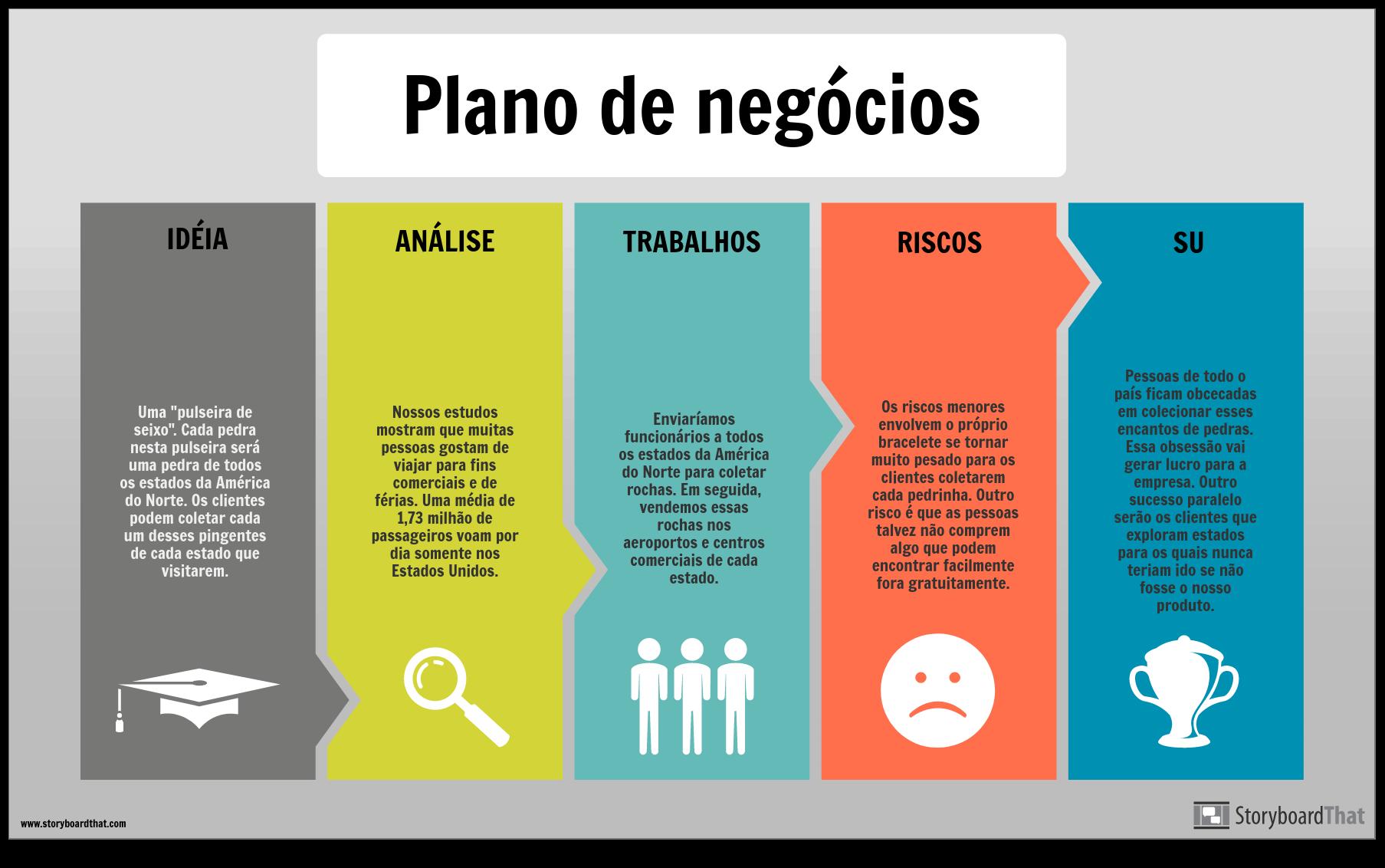 Exemplo de Informações do Plano de Negócios