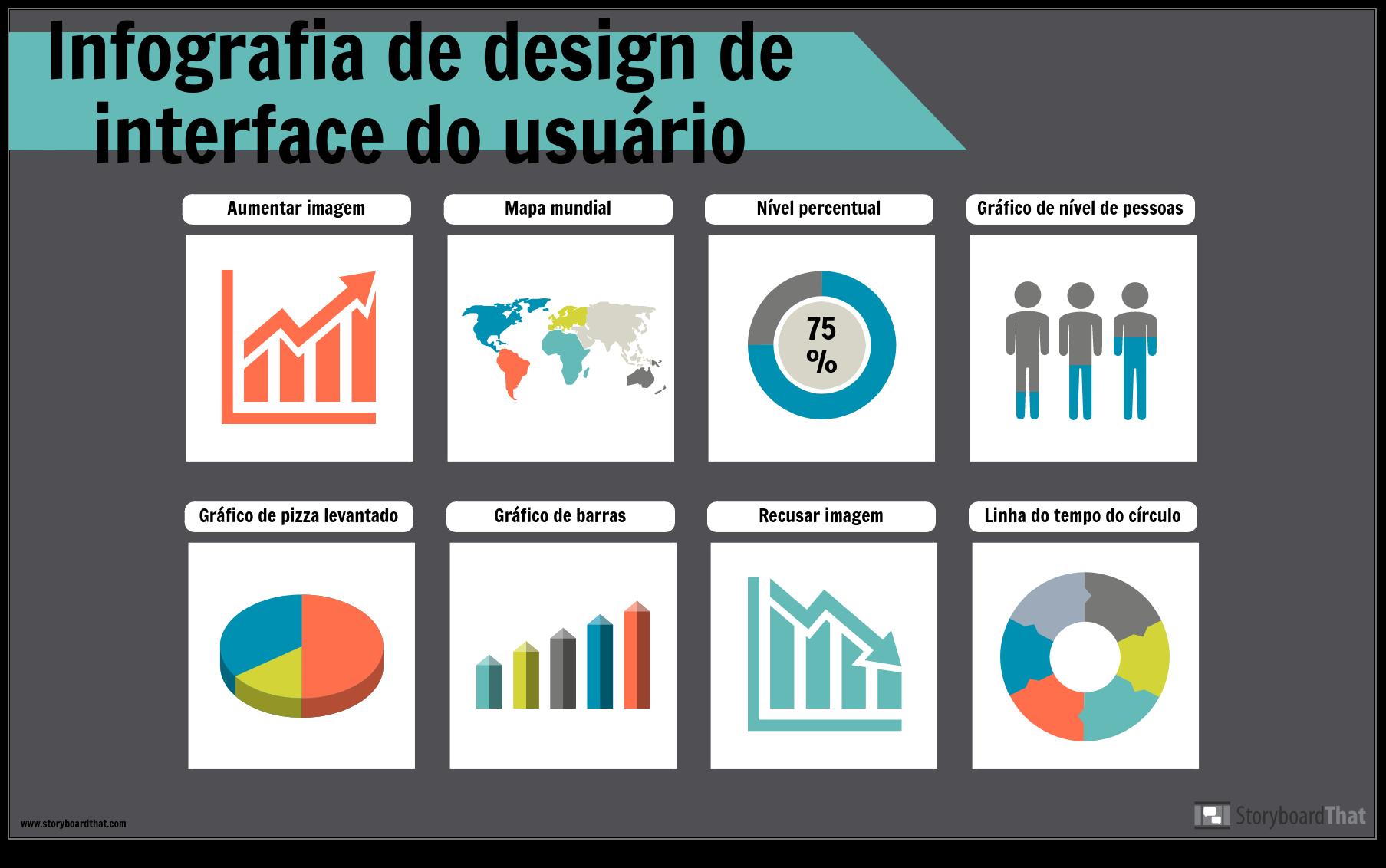 Exemplo de Interface do Usuário