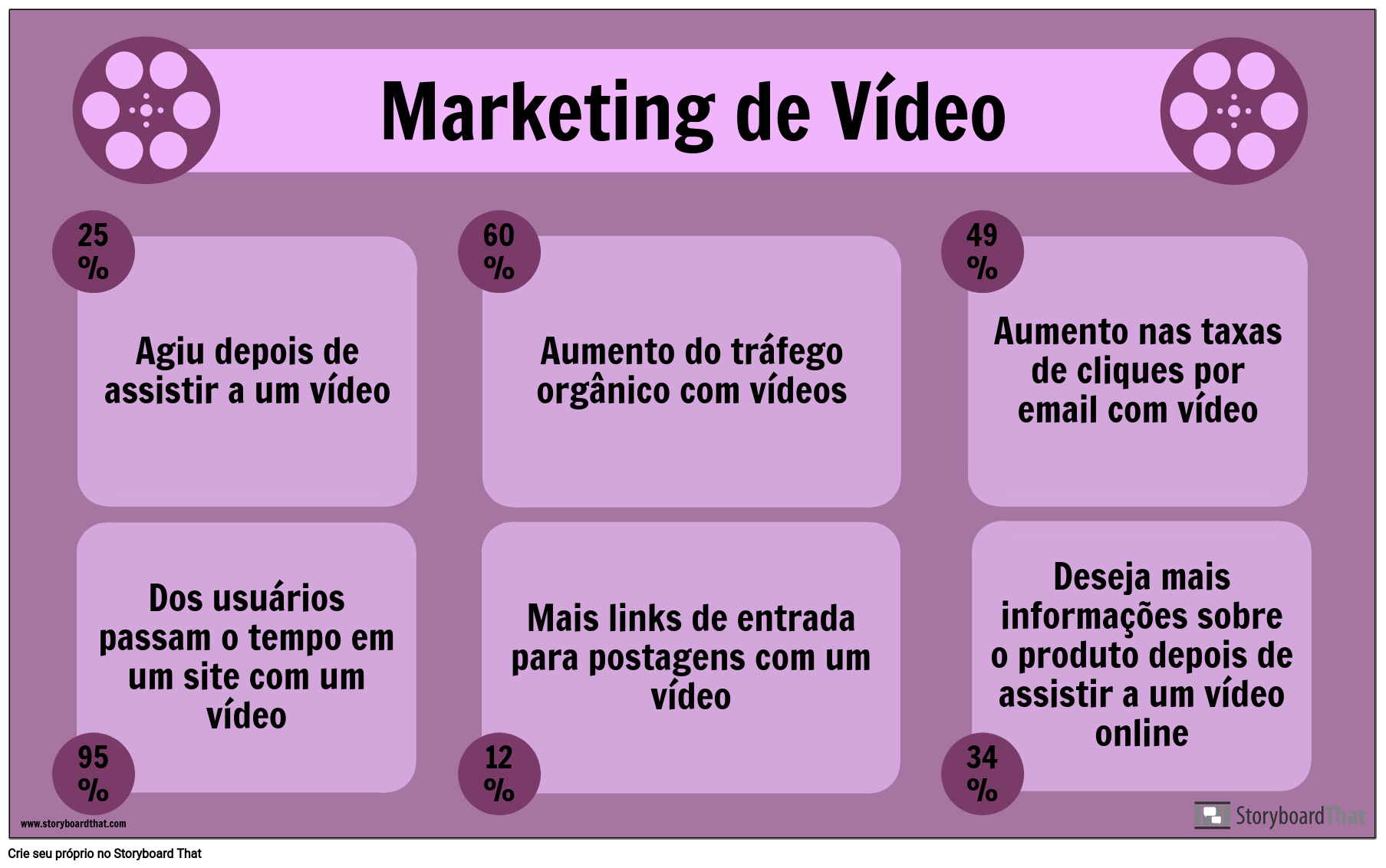 Exemplo de Marketing de Vídeo