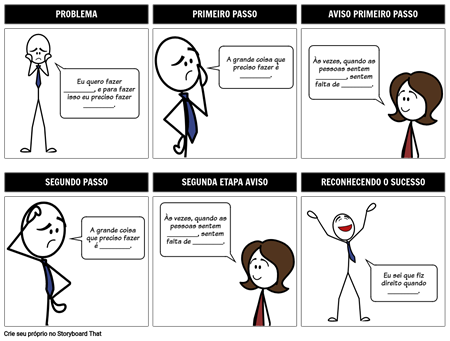 Exemplo Longo do Processo Storyboard