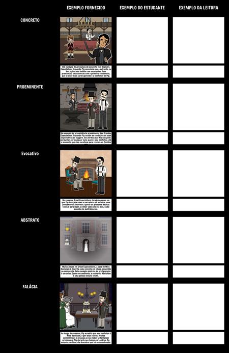 Exemplos de prefiguração | Tipos de planilha e modelo de prefiguração