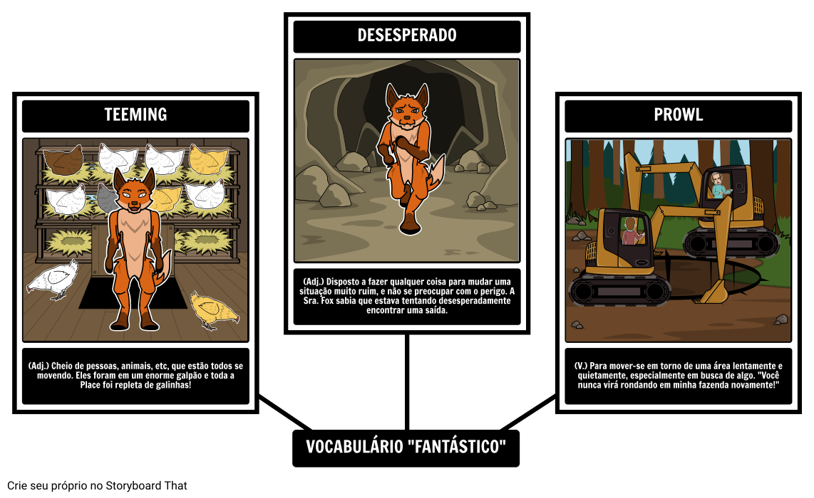Fantastic Mr. Fox Vocabulário