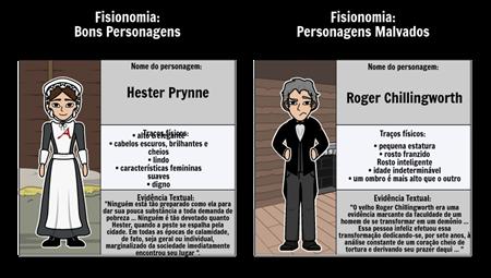 Fisionomia em The Scarlet Letter: Hester Prynne vs Roger Chillingworth