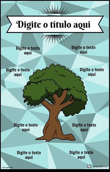Gráfico de Âncora de Árvore
