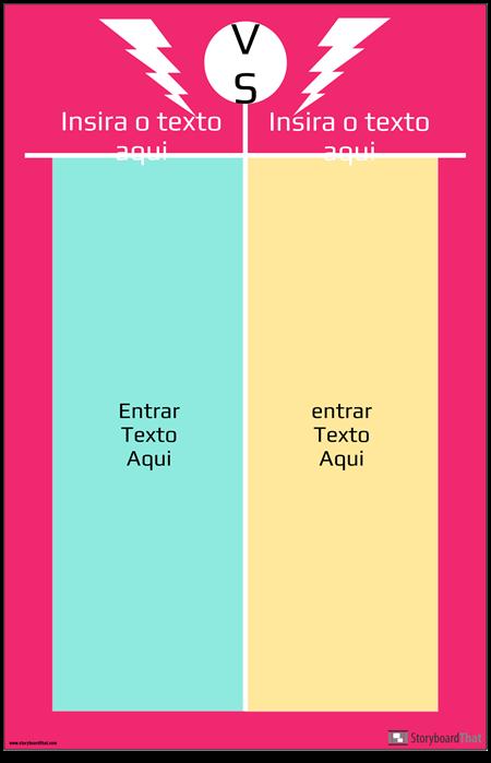 Gráfico de Âncora VS