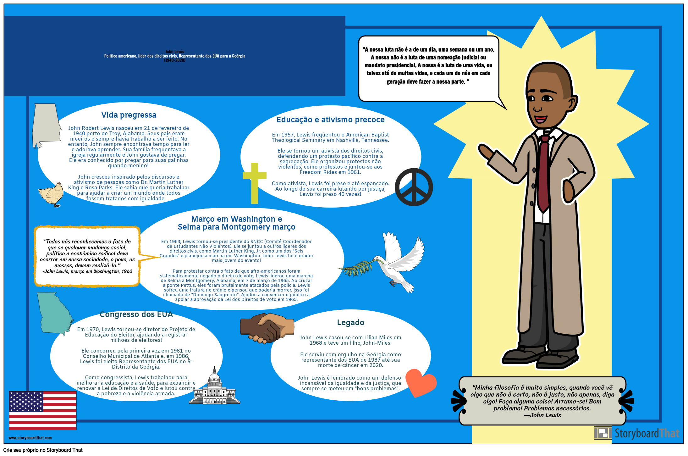 John Lewis Bio Storyboard by pt-examples