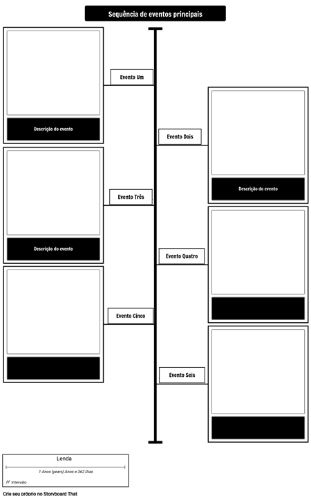 Modelo de Cronograma de Sequenciamento