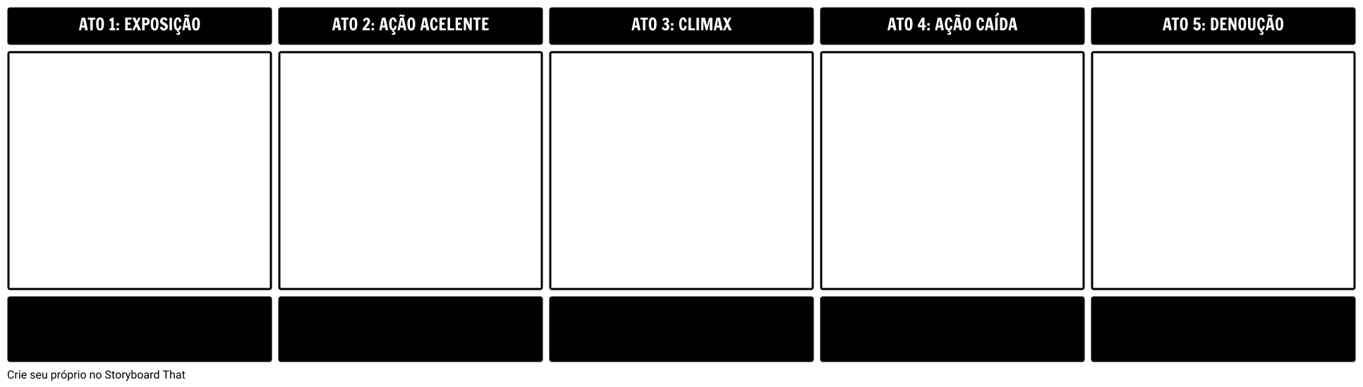 Modelo de Estrutura de Cinco Atos
