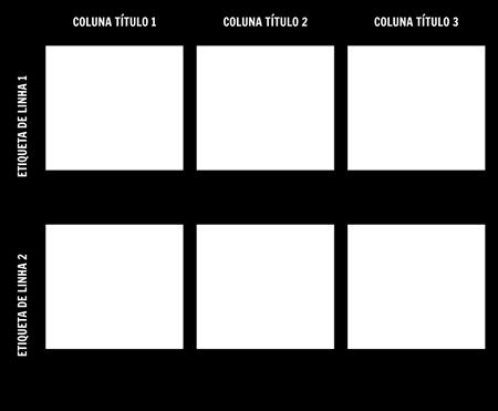 Modelo de Gráfico 2x3