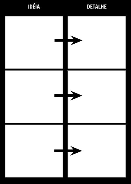 Modelo de Gráfico de Ideia / Detalhe