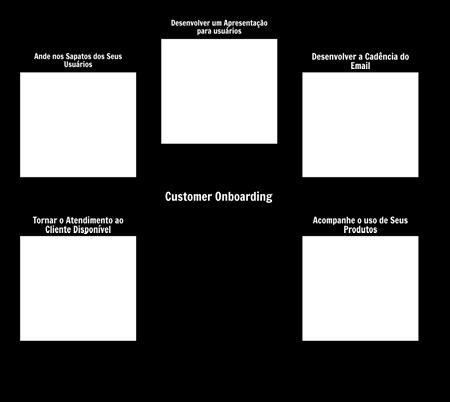 Modelo de Integração do Cliente