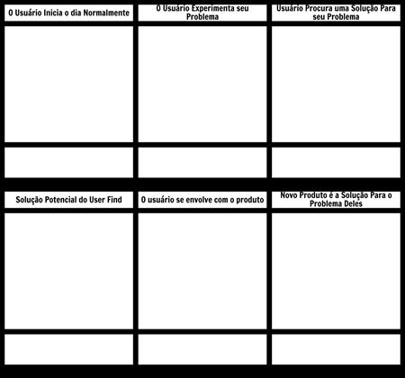 Modelo de Mapa de Jornada Padrão do Cliente