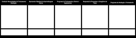 Modelo de Programa de Treinamento