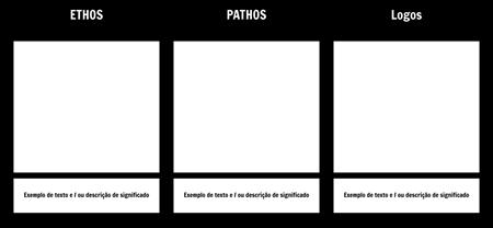 Modelo do Logos do Pathos do Ethos